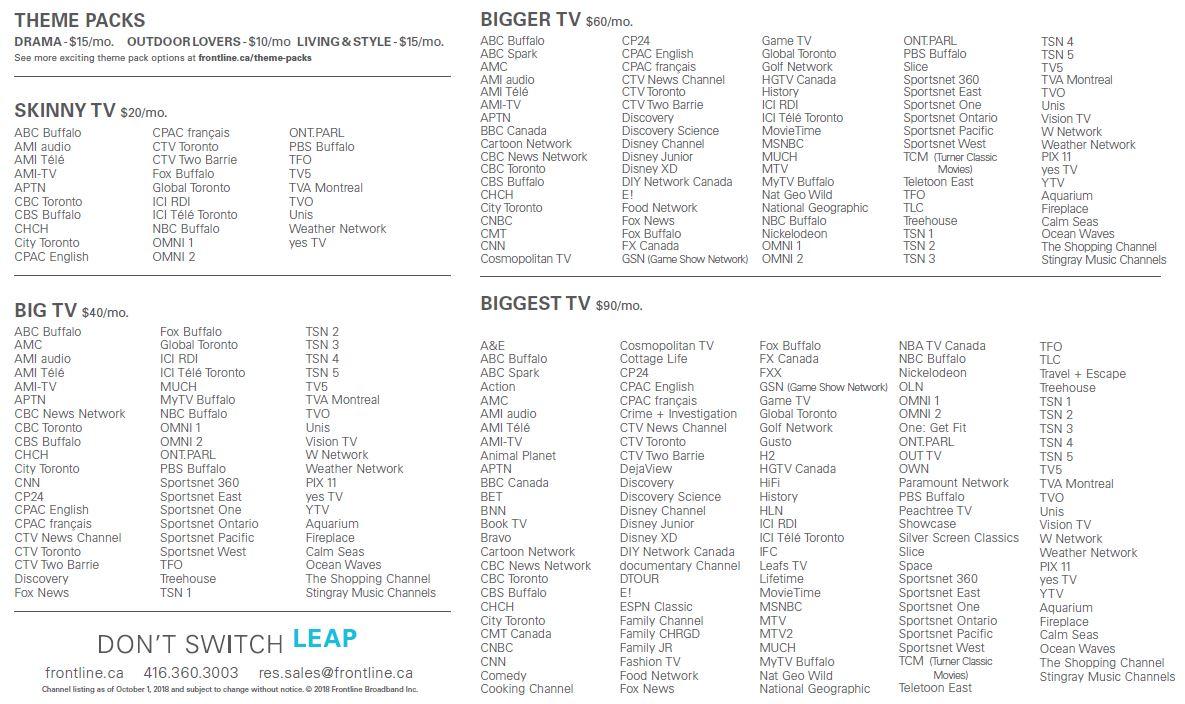 FTL_TV_2018_ChannelListing_WebVersion
